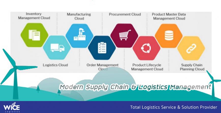Modern Supply Chain & Logistics Management – WICE Logistics Public Company Limited